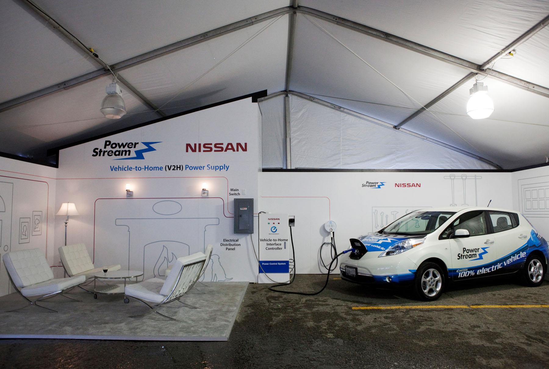 Nissan Leaf V2h Technology